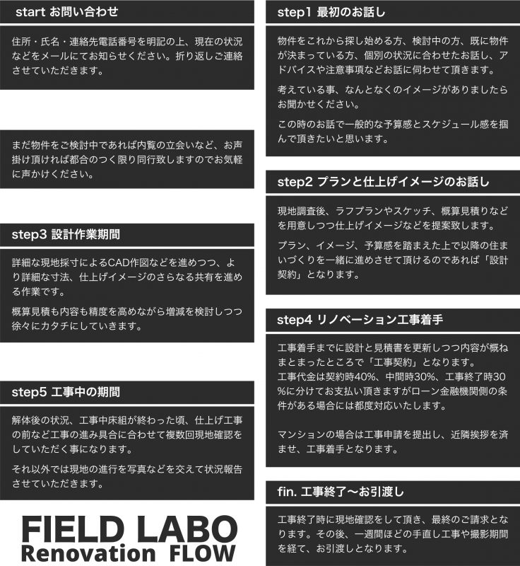 field-labo_flow2